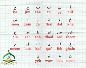 Aldhad institute-Arabic alphabet